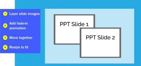layer slides in prezi classic