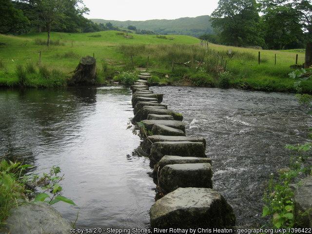 Prezi Next path like stepping stones