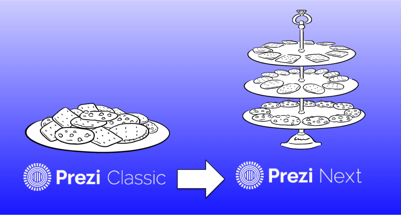 Convert Prezi Classic to Prezi Next | TeachMePrezi