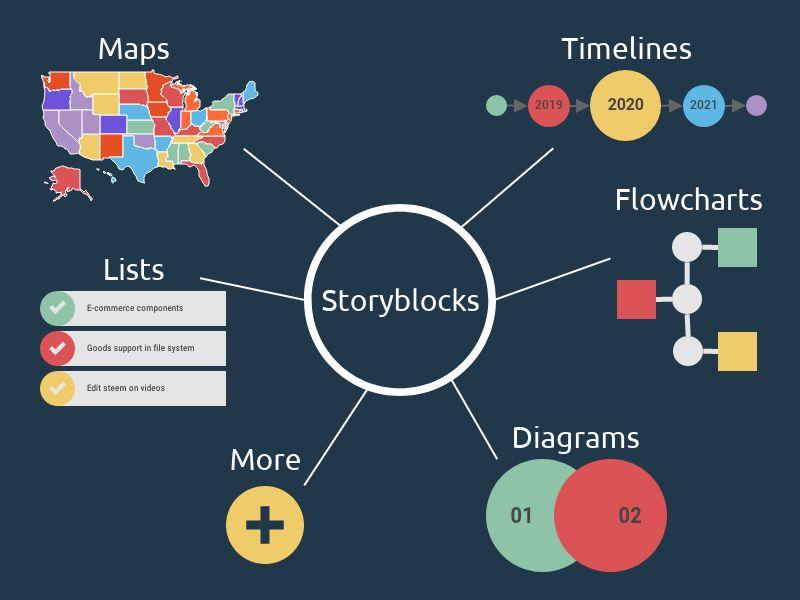 Prezi Storyblocks