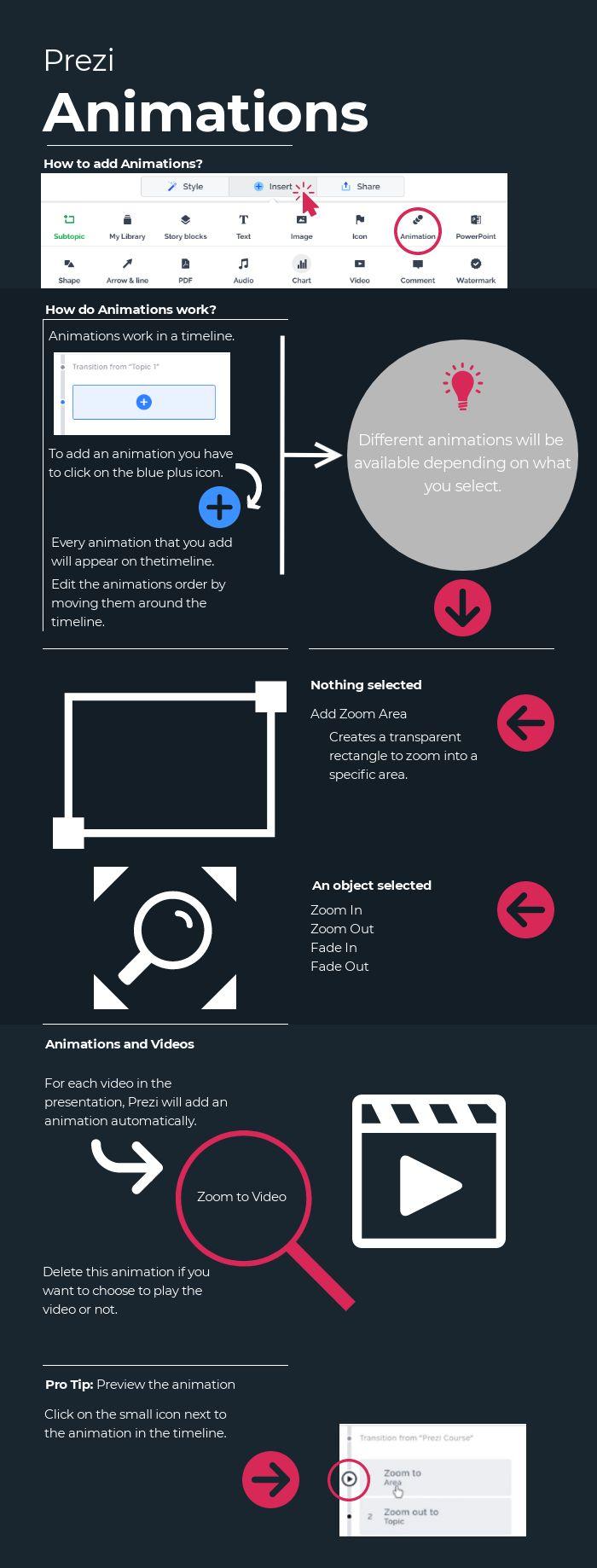 Prezi Animations Infographic