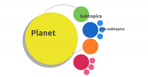 Planet Topic