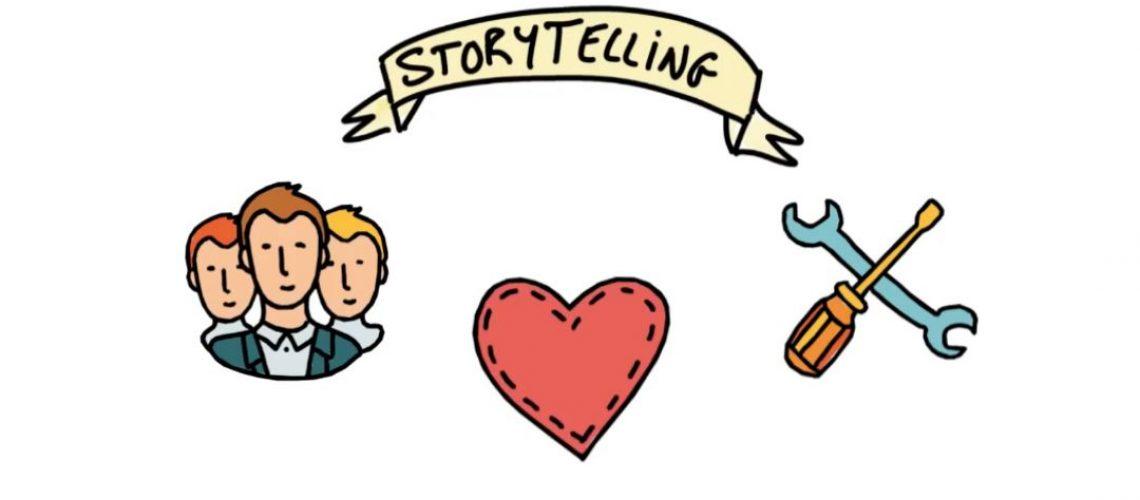 Structuring Storytelling Presentations